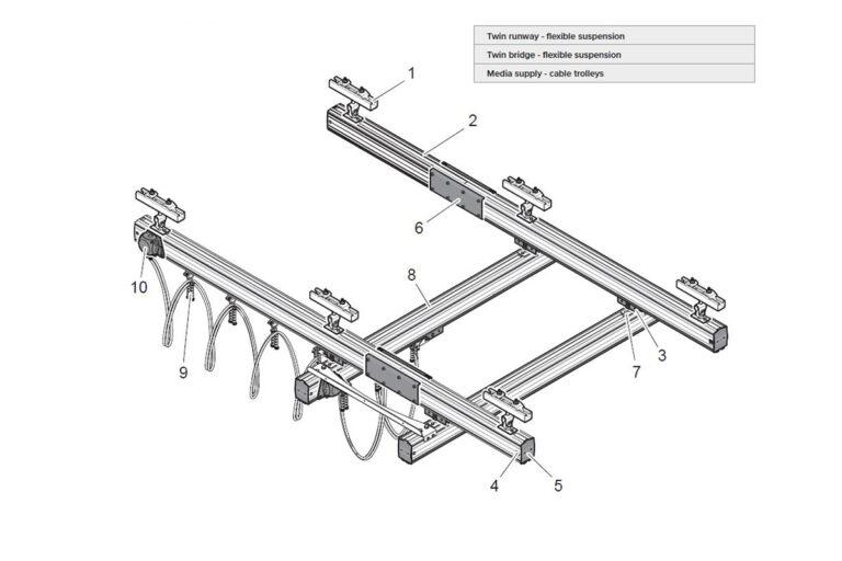 Suspension of crane system - Mechrail aluminium crane system by Movomech